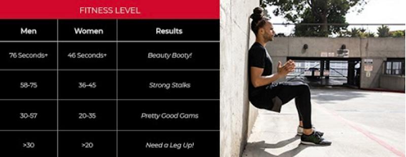 lower body fitness test